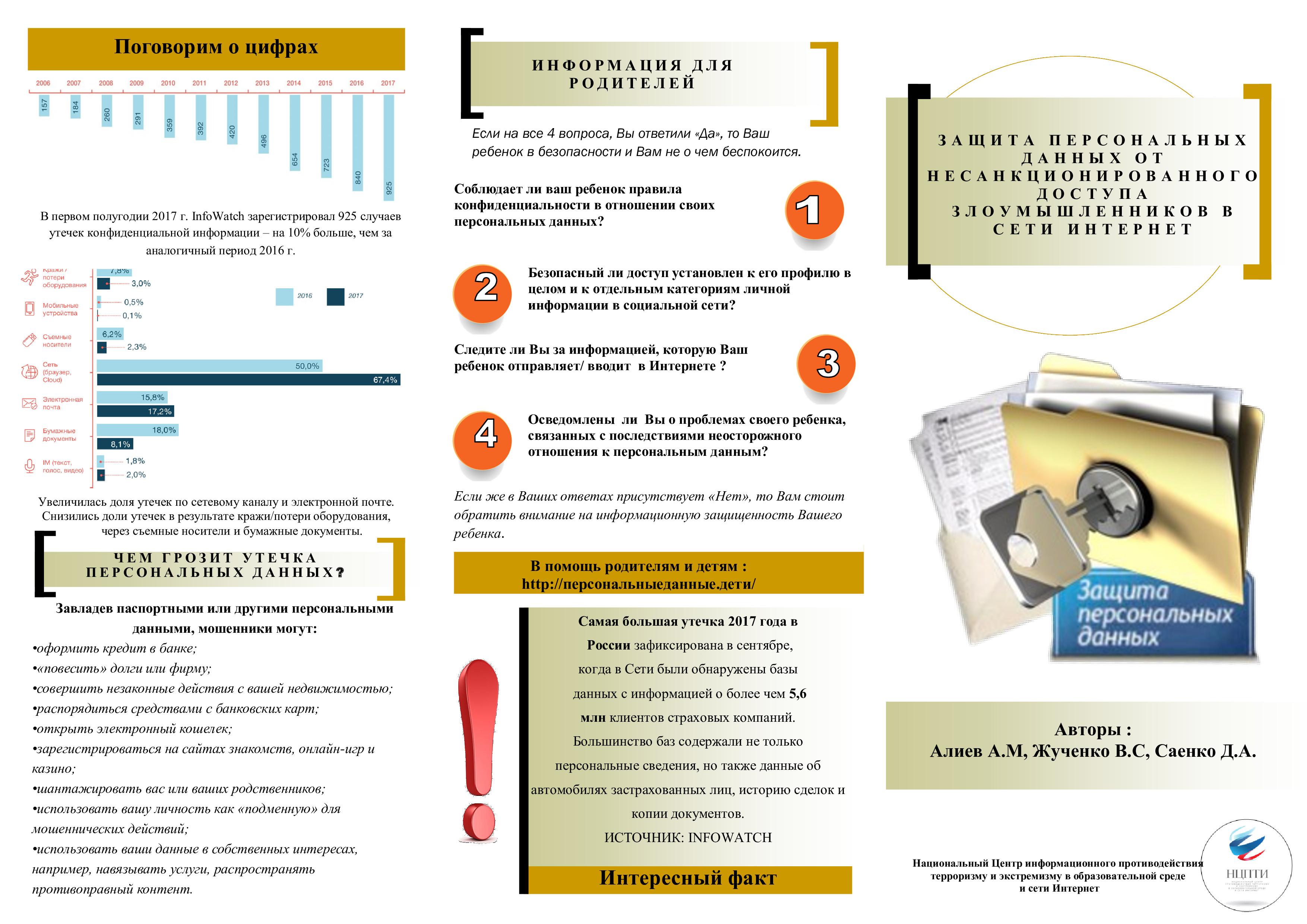 паспортные данные защита персональных данных